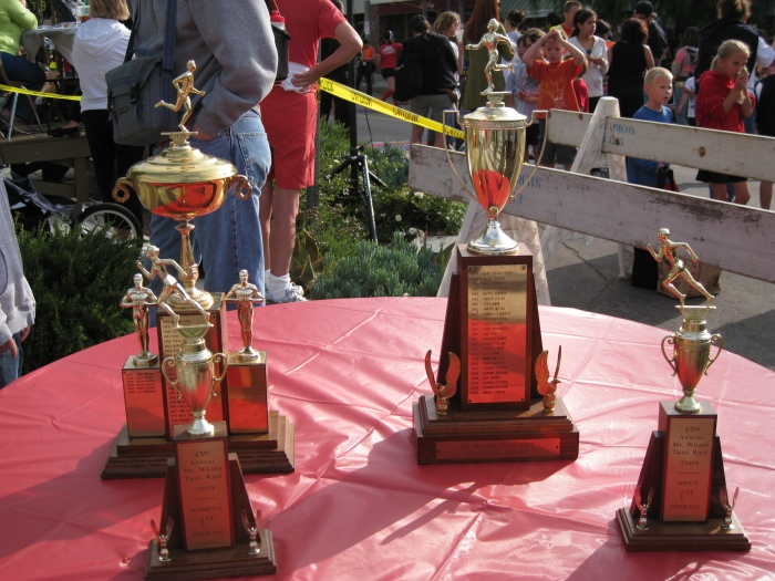 Perpetual & Individual Trophies For the Men's & Women's Champions