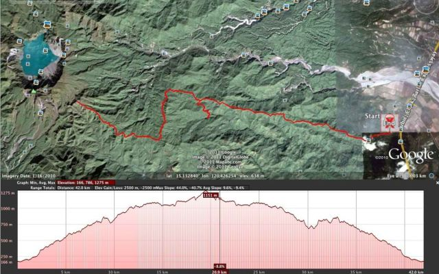 Mt Miyamit Elevation Profile (From CM42/22 Website)