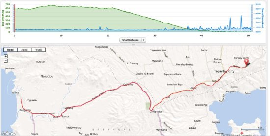 Race Route & Elevation Profile