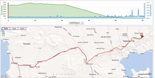 Route Map & Elevation Profile