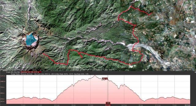 CM 50-Mile Run Elevation Profile