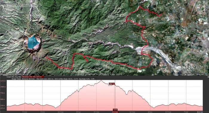CM 50-Mile Run Elevation Profile