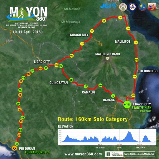 Route Map & Course Elevation