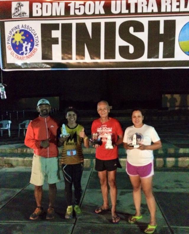 Team 2nd Runner-Up