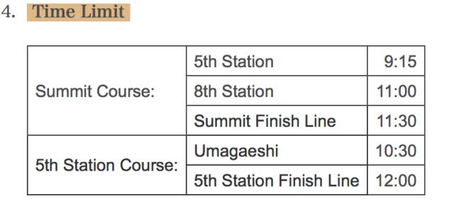 Mt Fuji Mountain Race Cut-Off Times