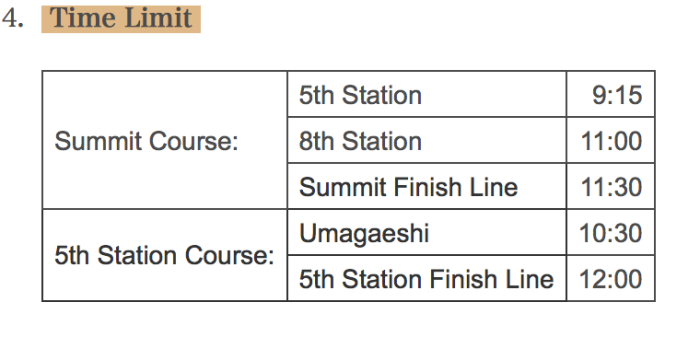 Mt Fuji Mountain Race Cut-Off Times