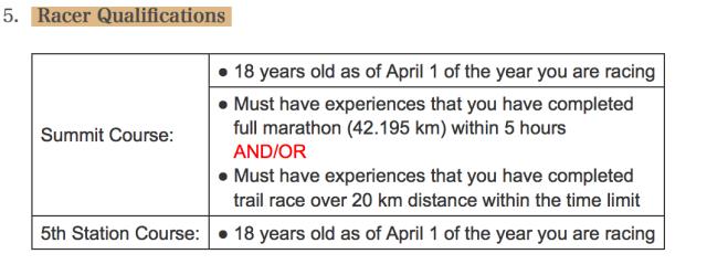 Mt Fuji Mountain Race Qualification